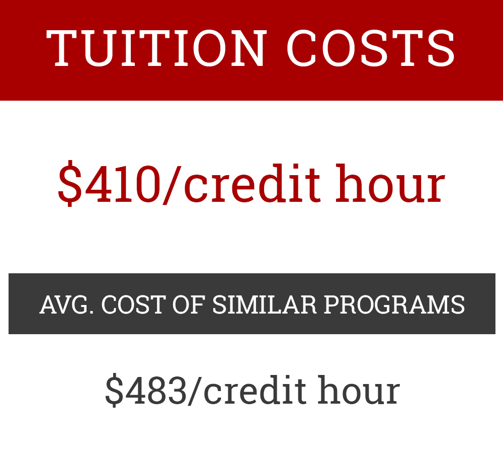 RN to BSN online tuition costs